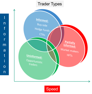 competitive analysis futures trading plan